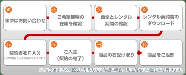rental_nagare